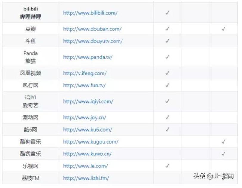 下载网页视频工具